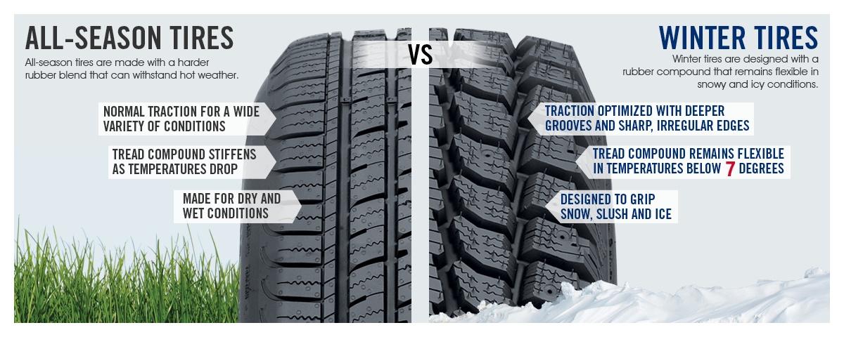 winter-tires-toronto-1